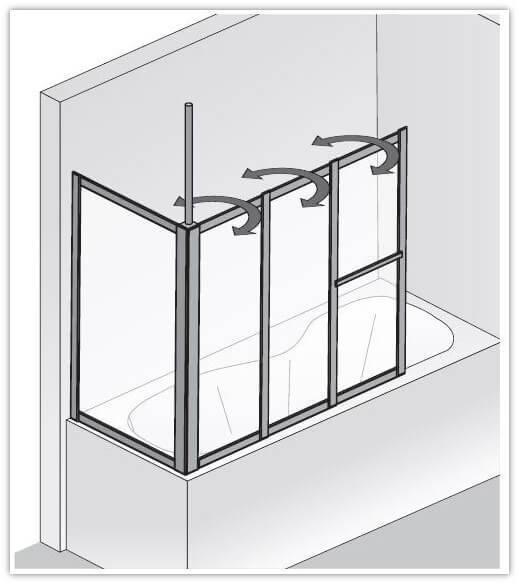 badewannenaufsatz prima 3 teilig hsk opt seitenwand hier. Black Bedroom Furniture Sets. Home Design Ideas